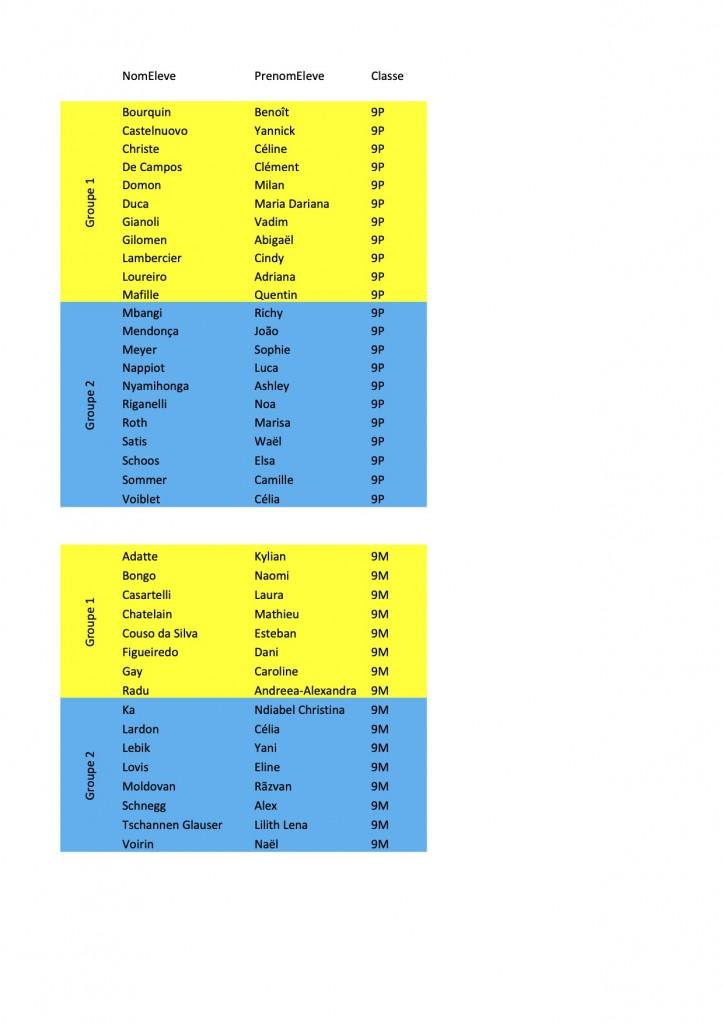 Listes des élèves groupes 1 et 2 - 9H p.1