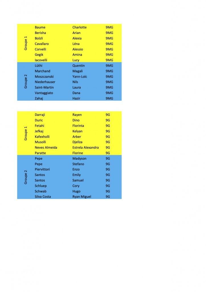 Listes des élèves groupes 1 et 2 - 9H p.2
